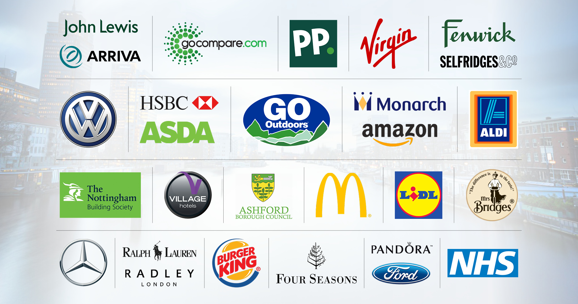 Extensive list of clients Promotional Staff UK have worked with